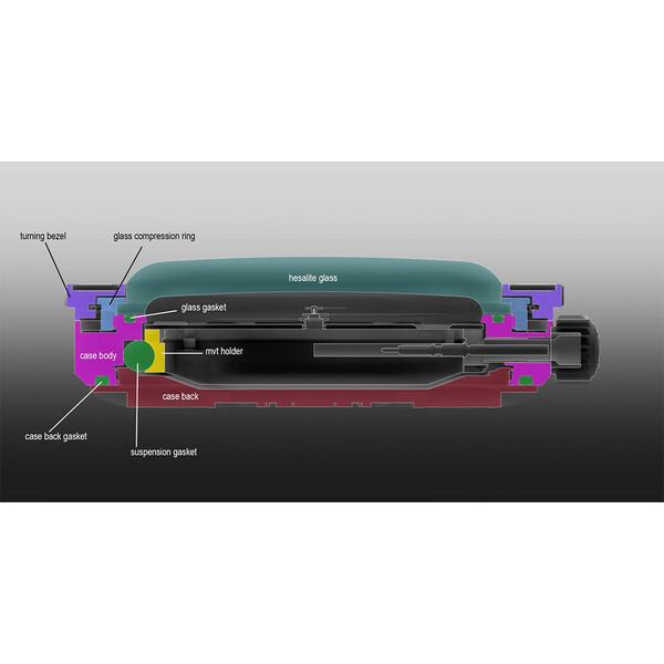 Budowa koperty Certina DS PH200M Powermatic 80